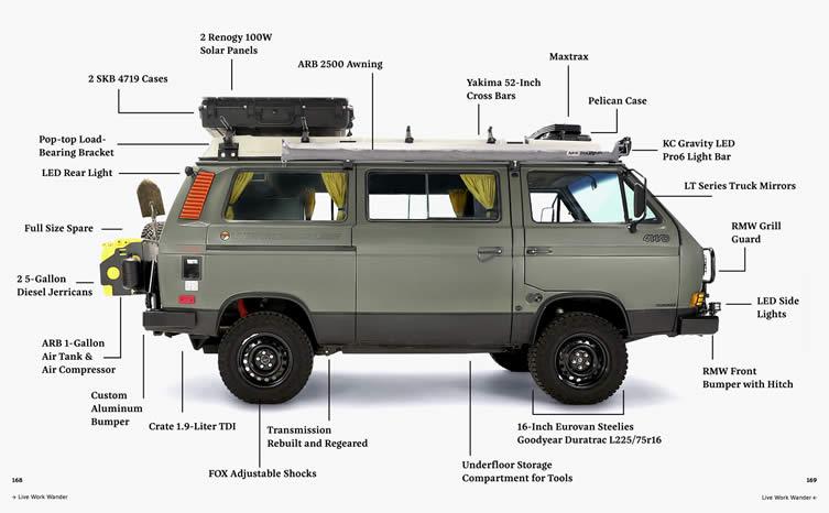 Hit The Road: Vans, Nomads and Roadside Adventures Vanlifers Book by Gestalten