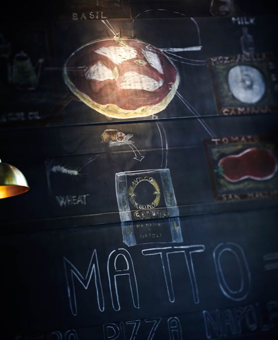 MATTO Bar & Pizzeria, Shanghai